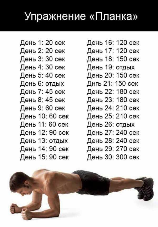 упражнение планка в фото и рекомендациях